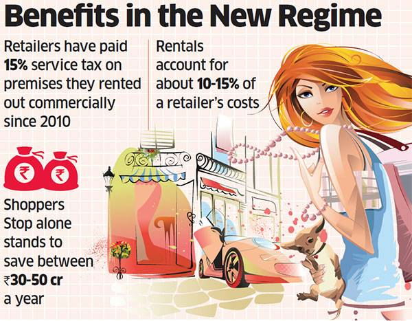 Fashion and lifestyle brands want their share of GST gains from department chains