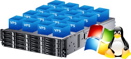 Image result for vps