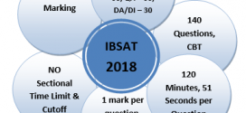 Two Month Preparation Plan for IBSAT 2018